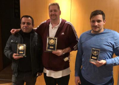 Sieger Jahresfinale 2019